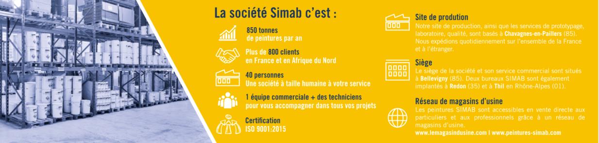 Description de la société SIMAB, fabricant de peintures & vernis en Vendée
